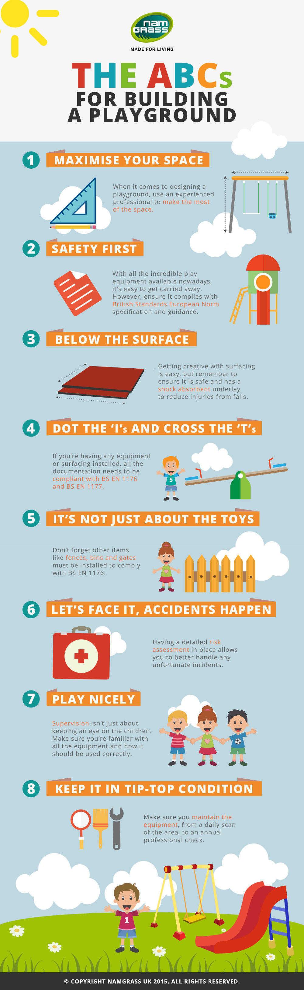 Namgrass Playground Infographic
